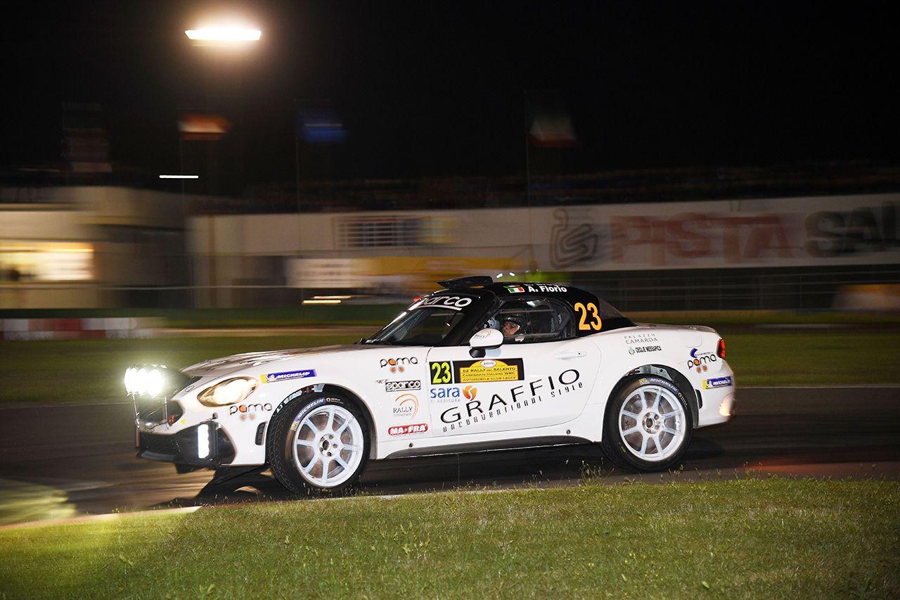 190603_Abarth_Alex-Fiorio-Rally-Salento_HP